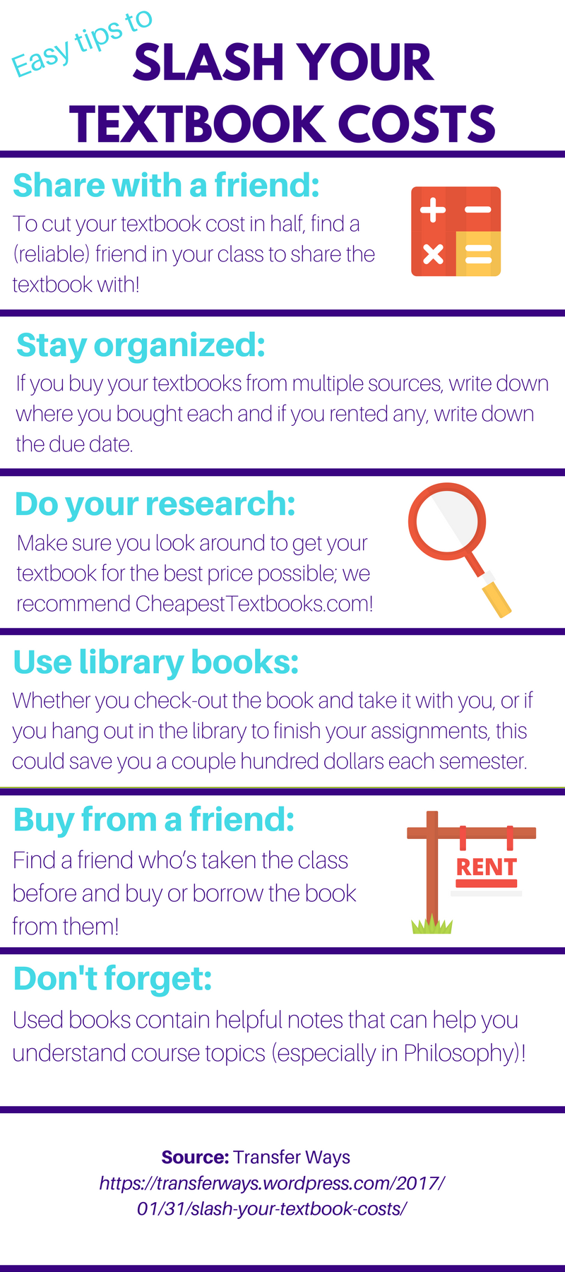 textbooks-infographic